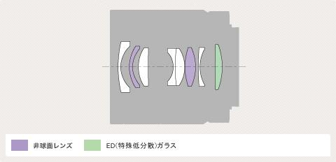 y_SEL24F18Z_comosition[1]